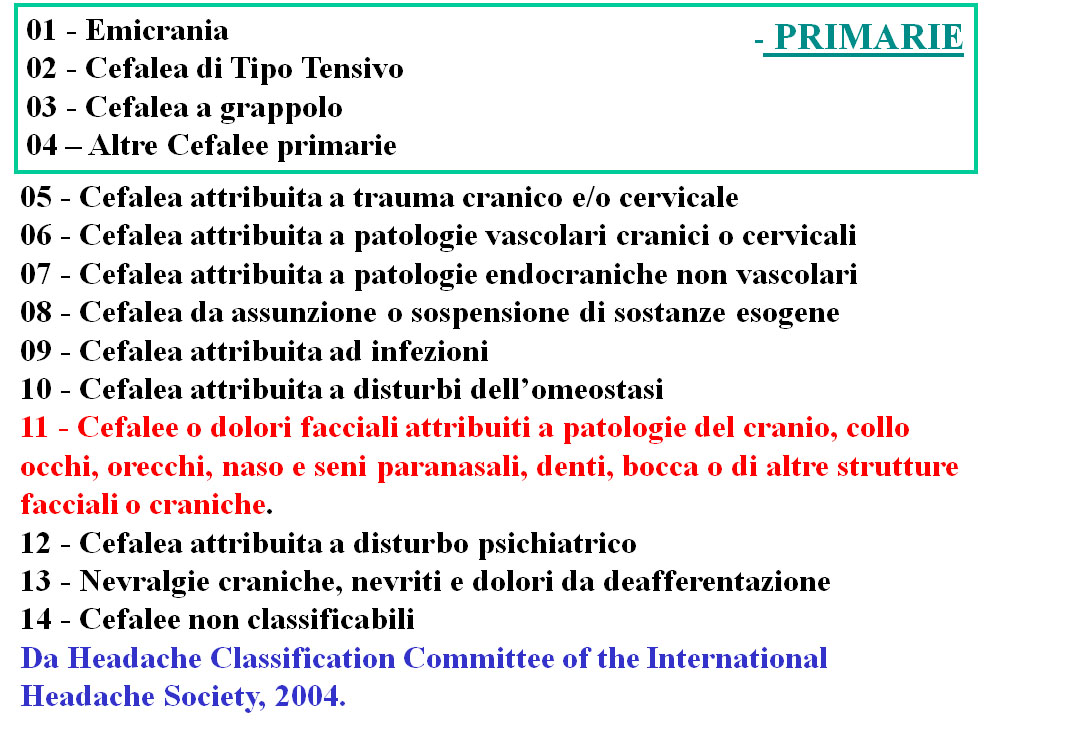 Fig. 1 classificazione